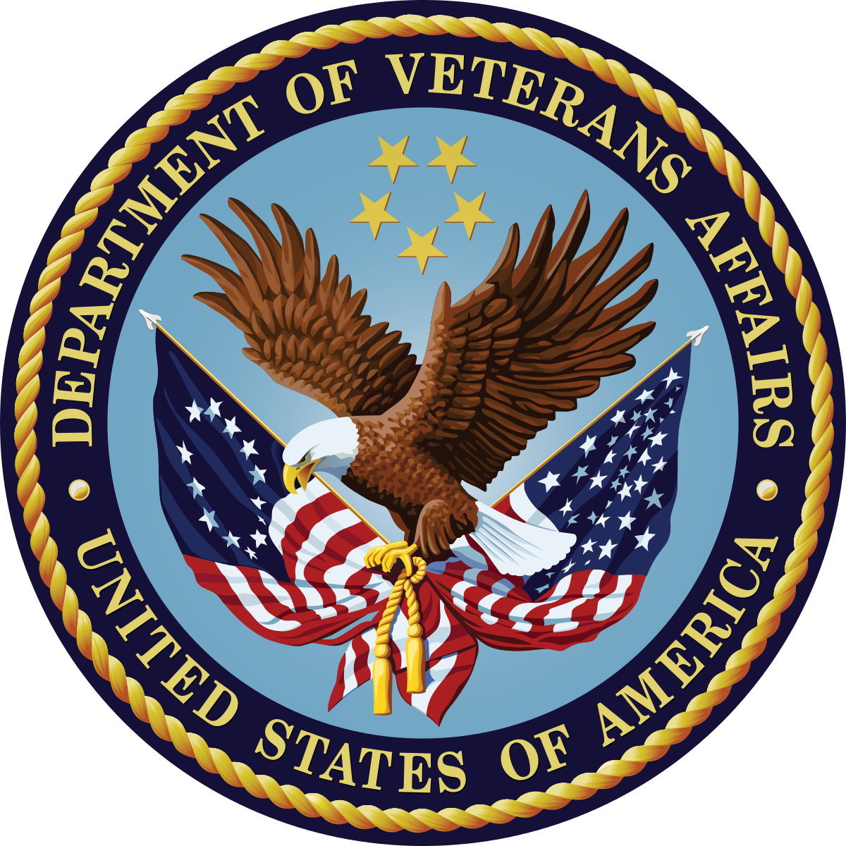 MKC Group Client - Department of Veterans Affairs